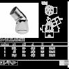 Detalle aplicaciones soporte regulable pasamanos redondo barandilla