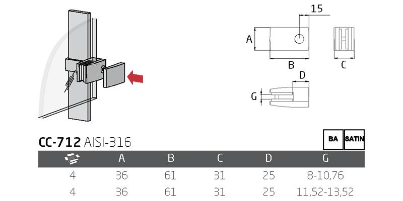 datos tecnicos pinza para vidrios cc-712